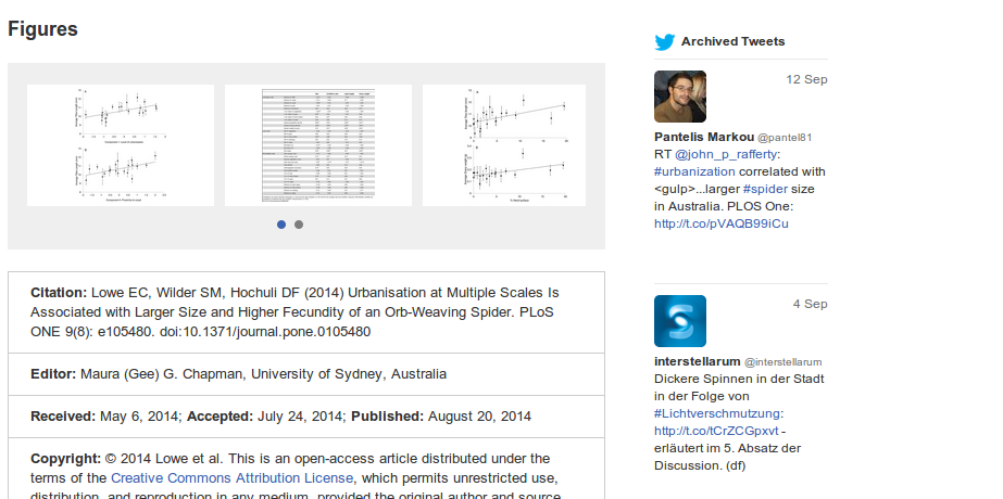 PLoS One displays tweets containing the article link next to the web version of the paper.